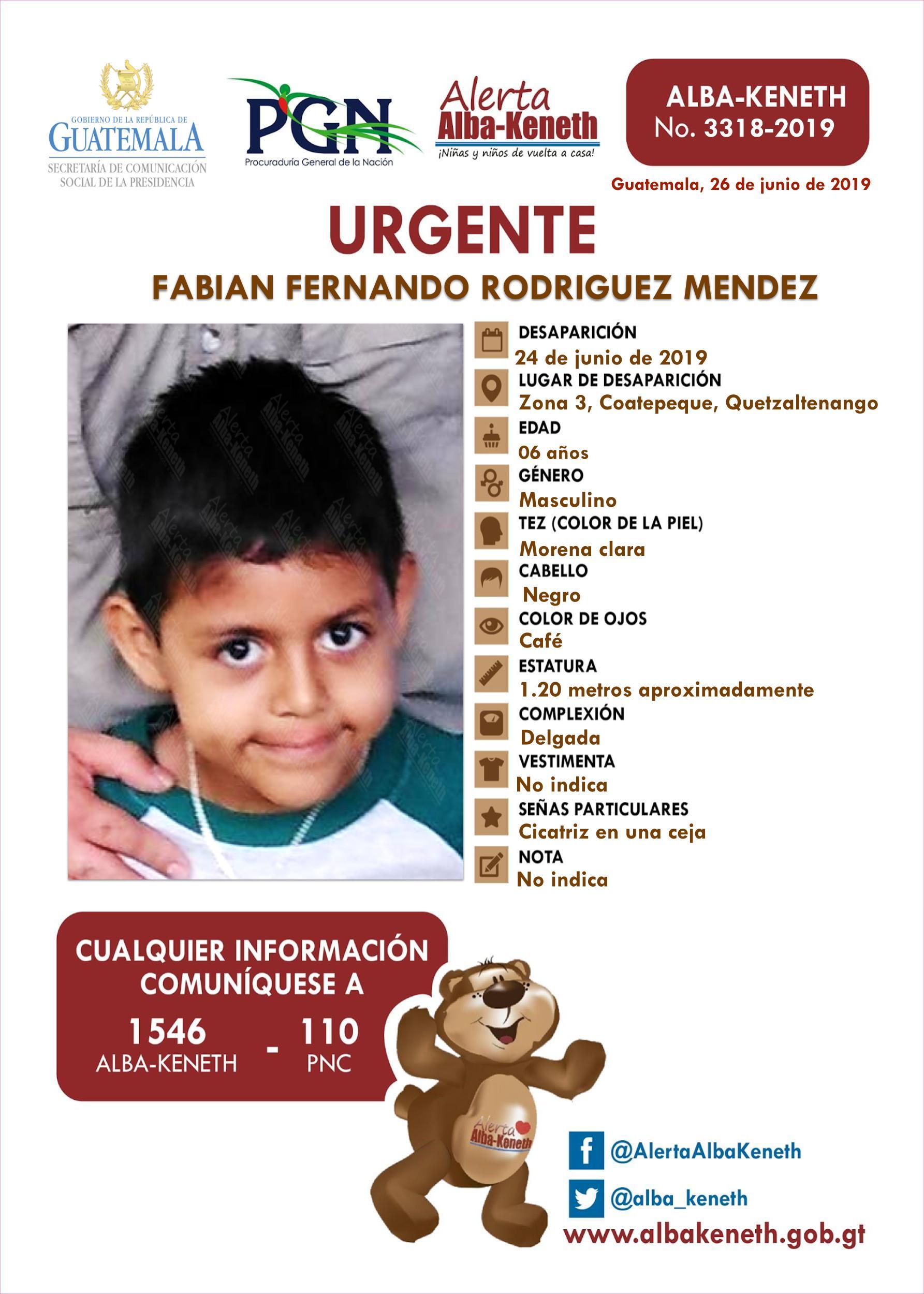 Fabian Fernando Rodriguez Mendez