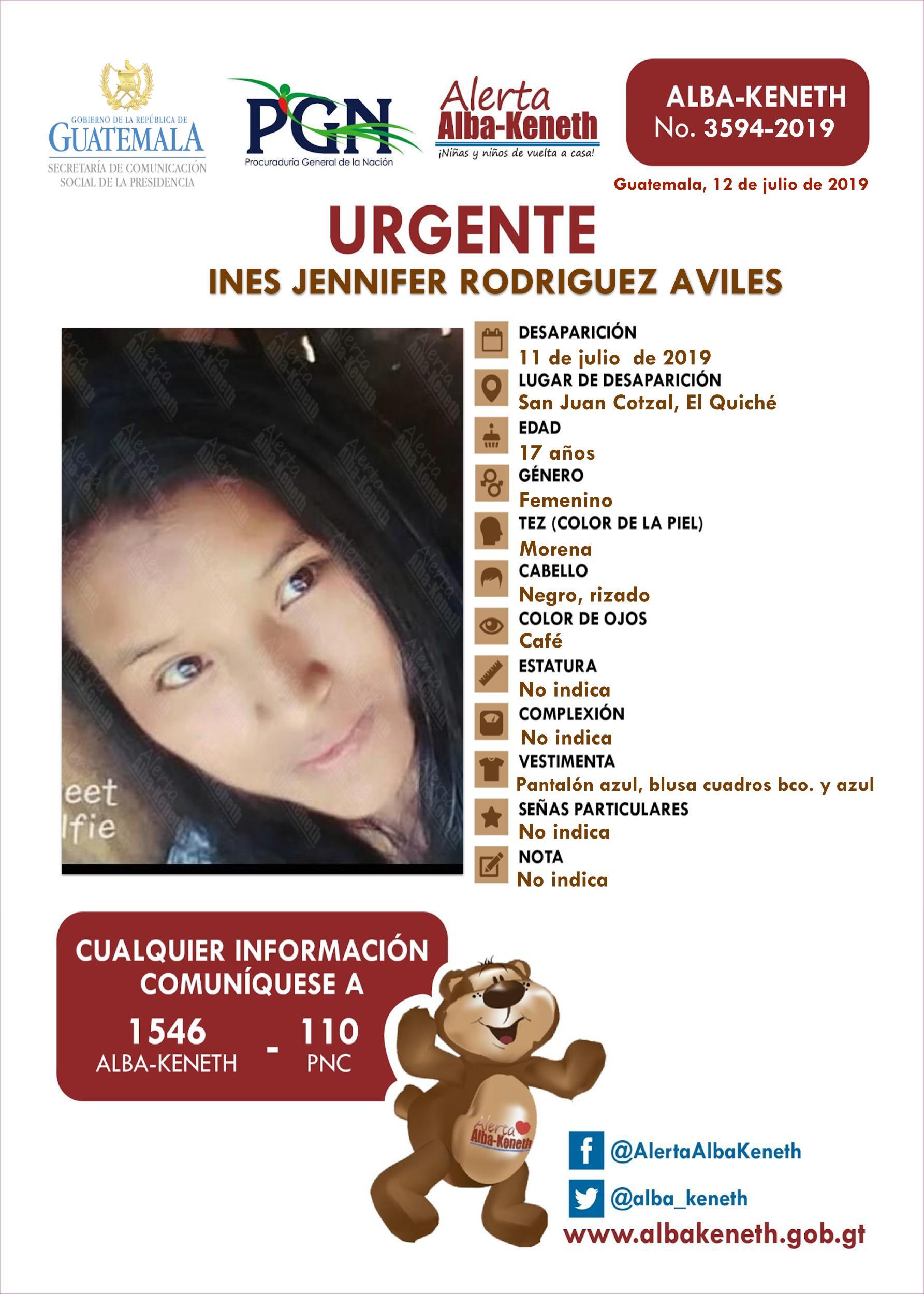 Ines Jennifer Rodriguez Aviles