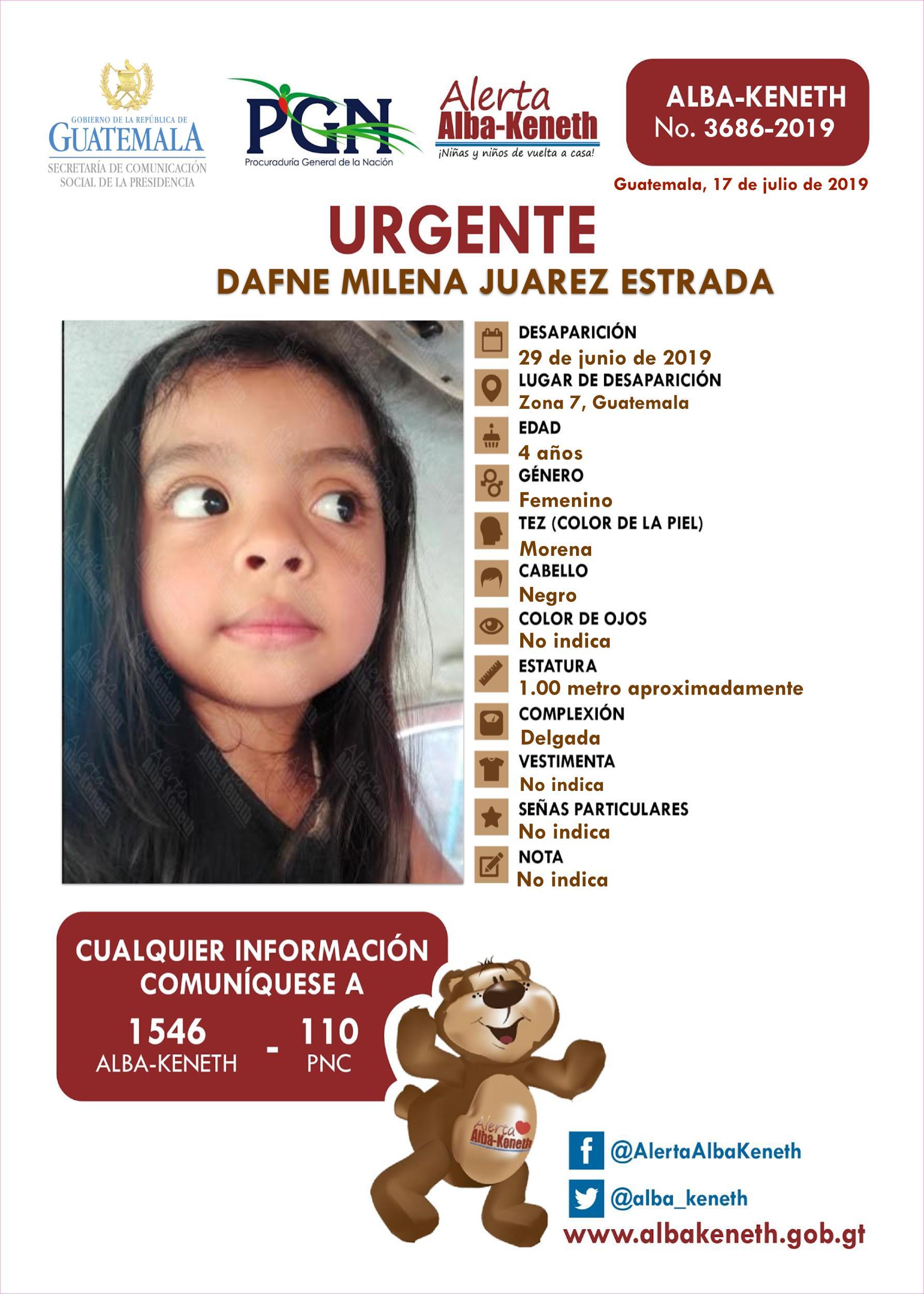 Dafne Milena Juarez Estrada