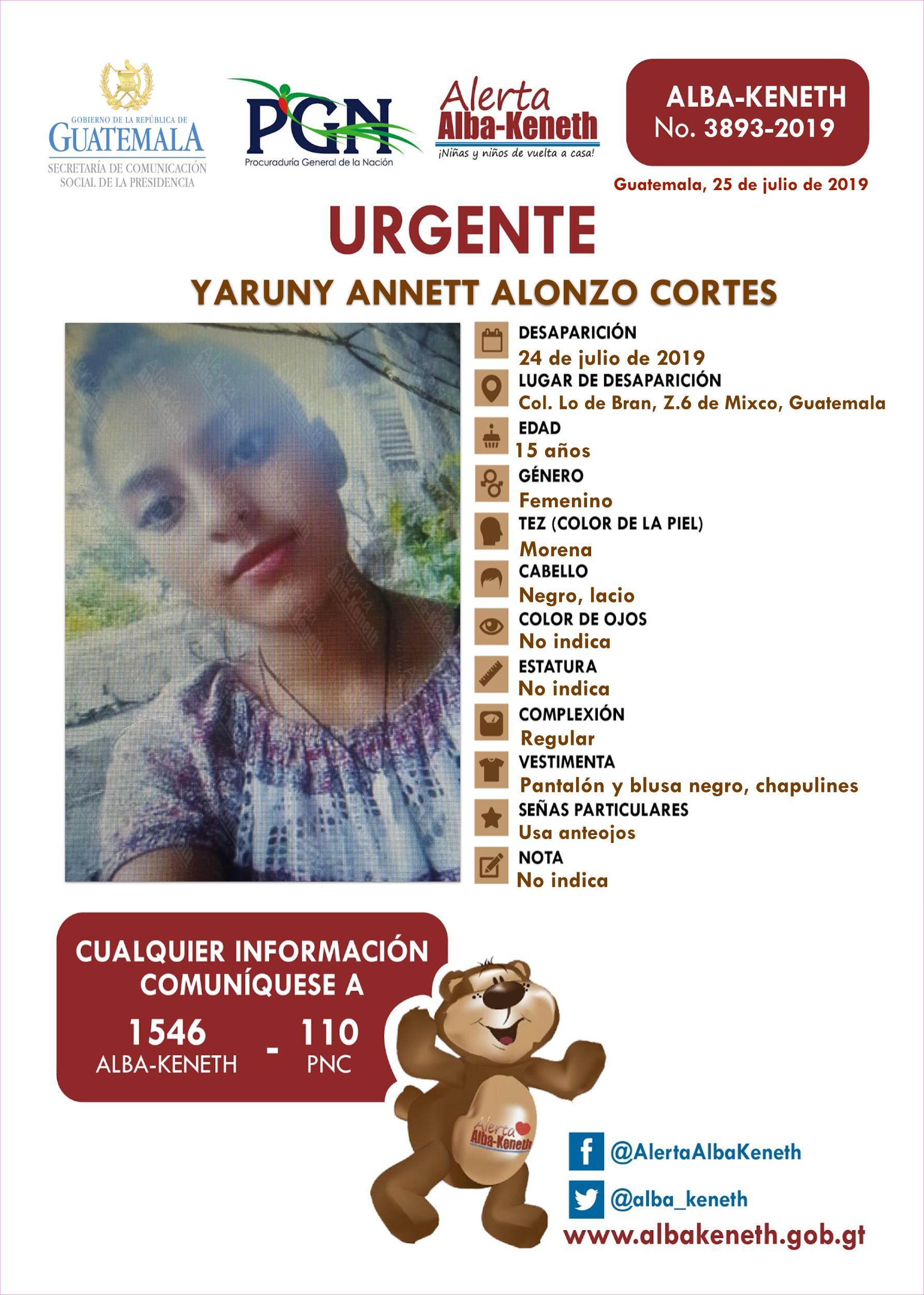 Yaruny Annett Alonzo Cortes