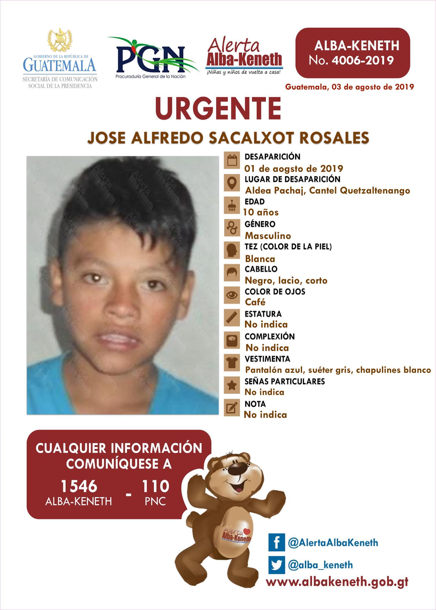 Jose Alfredo Sacalxot Rosales
