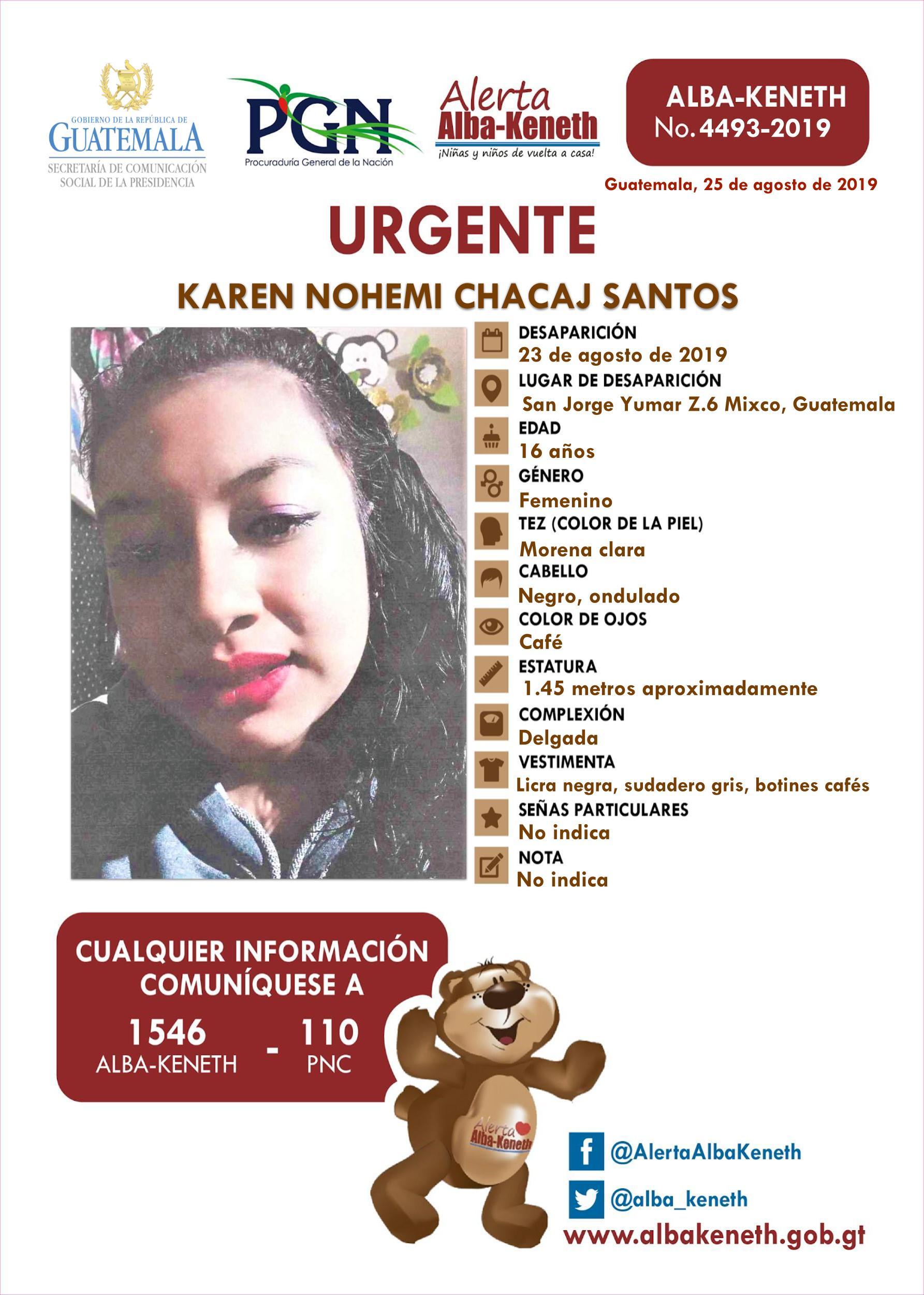 Karen Nohemi Chacaj Santos