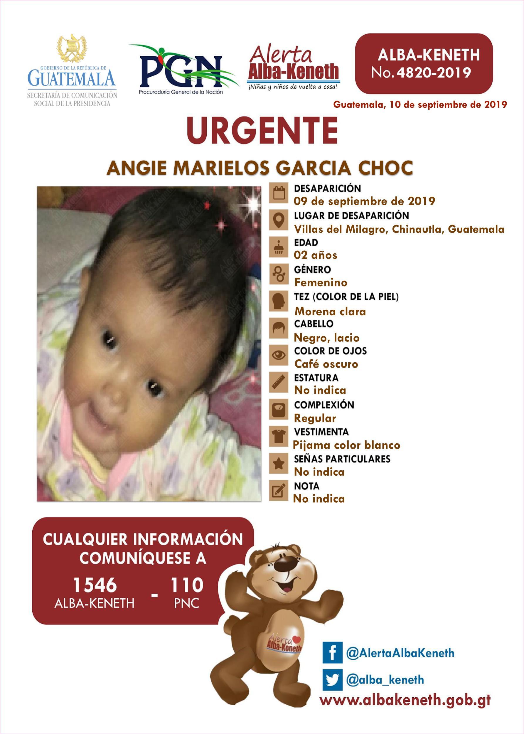 Angie Marielos Garcia Choc