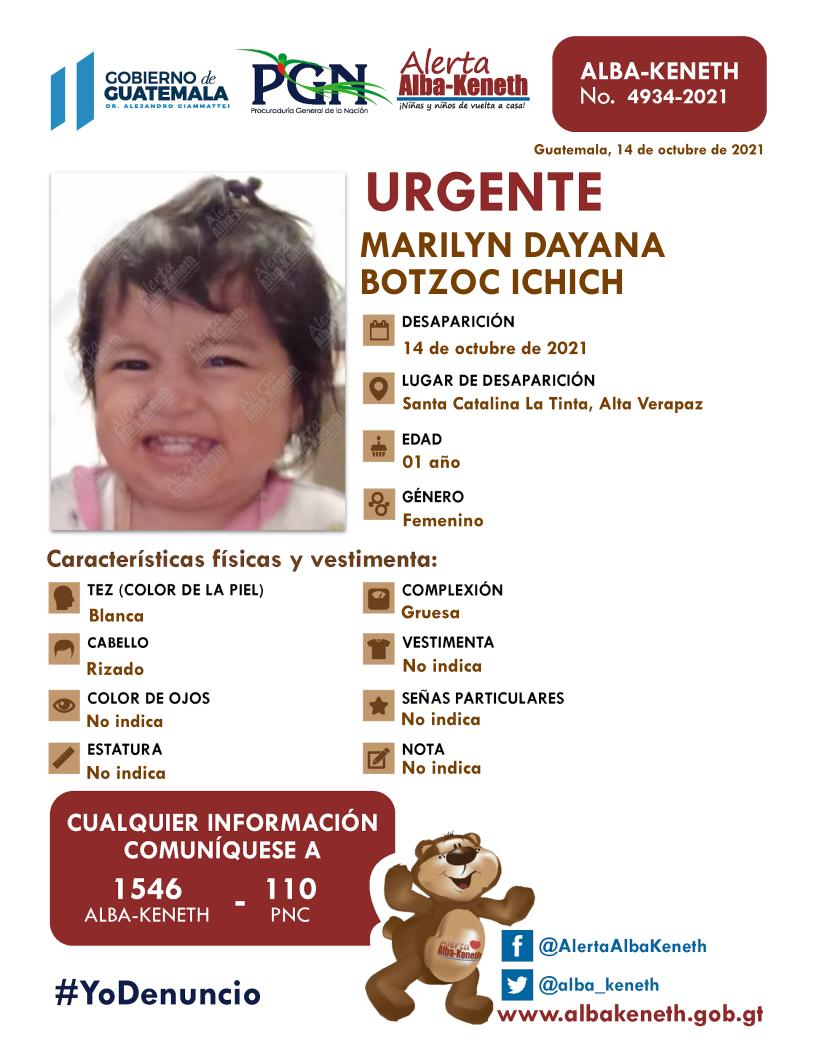 Marilyn Dayana Botzoc Ichich